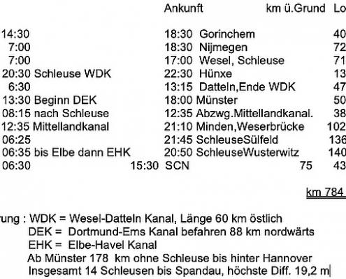 Überführung der Hallberg-Rassy 29 von Willemstad nach Berlin (08.-15.10.2009)